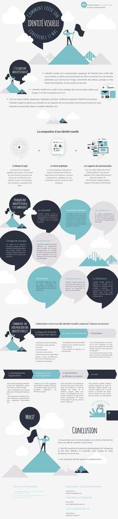 Comment créer son identité visuelle : webconférence entrepreneur: