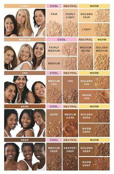 Cara memilih foundation sesuai dengan warna kulit meke up tutorial foundation concealer shades for every skin tone ccuart Image collections