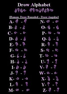 The Drow Alphabet by Marziba on DeviantArt