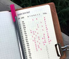 11 Impressive Bullet Journal Designs Runners Are Using