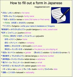 Japanese is a language spoken by more than 120 million people worldwide in countries including Japan, Brazil, Guam, Taiwan, and on the American island of Hawaii Learn Japanese Words, Japanese Phrases, Study Japanese, Japanese Kanji, Japanese Culture, Learning Japanese, Japanese Language Lessons, Learning Languages Tips, Learn Another Language