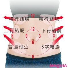 Human Body Structure, Health And Beauty, Health Fitness, Study, Diet, Image Title, Face Exercises, Massage, Faces
