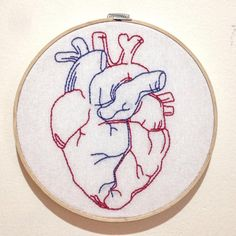 Hand Embroidery Patterns, Diy Embroidery, Cross Stitch Embroidery, Embroidery Designs, Broderie Simple, Sewing Art, Cross Stitching, Needlework, Sewing Projects