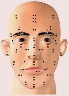 Significado de los lunares en la cara