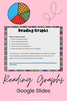 Elementary math students will have fun with this digital graphing activity. They will read the different types of graphs and answer the corresponding questions. #graphs #elementarymath #math Types Of Graphs, Bar Graphs, Fourth Grade, Third Grade, Circle Graph, Pie Graph, Graphing Activities, Becoming A Teacher, Math Projects