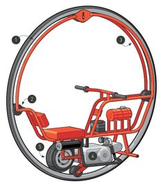 What's Inside: Anatomy of a Monowheel | Make: