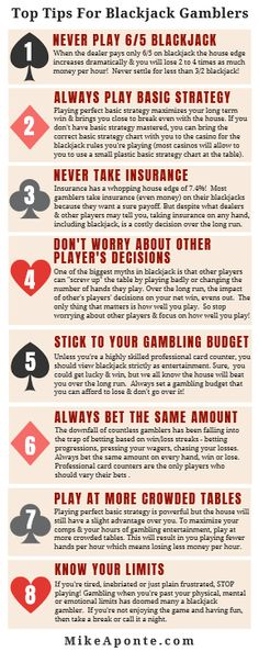 Casino Games, Tips, Counseling