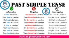 12 Tenses, Forms and Example Sentences - English Study Here English Grammar Notes, Tenses English, English Grammar Worksheets, Grammar And Vocabulary, English Language Learning, English Phrases, English Writing, English Study, English Lessons
