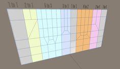 Modelagem poligonal