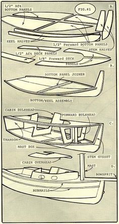 Boat Plans 118360296441250366 - The Building Sequence for the Pocket Cruiser Source by mromaru