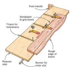 This jig's plywood sled rides on a long runner that sits in the miter slot on the router table. Secure the rough lumber with hold-downs so that the rough edge overhangs the sled slightly along its length.