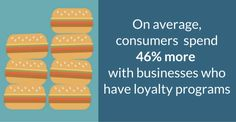Increase Sales with Loyalty Rewards Loyalty Rewards, Increase Sales, Wordpress Plugins, Announcement, Business, Software, Blog, Business Illustration