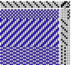 Resultado de imagen para 4 shaft weaving patterns