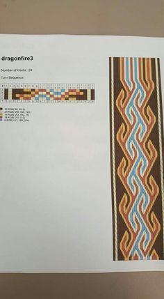 Threading pattern