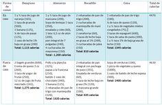 dieta diaria para aumentar de peso