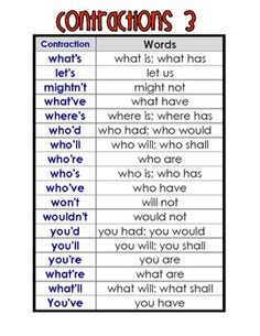 - Center Activities anchor charts for teaching phonics Phonics Rules, Teaching Phonics, Primary Teaching, Teaching English Grammar, Grammar Lessons, English Vocabulary, Learning A Second Language, Learn Hebrew, School Fun