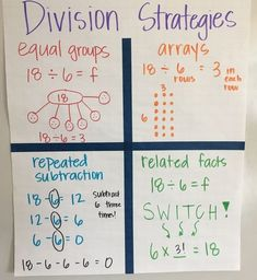 awesome strategies for division anchor chart Use concrete objects, drawings and symbols to represent division without remainders and explain the relationship among the whole number quotient (i., 0 – and dividend. Teaching Division, Math Division, Teaching Math, How To Teach Division, Division For Kids, 3rd Grade Division, Division Activities, Long Division, Math Activities