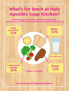 1000 Images About Holy Apostles Soup Kitchen On Pinterest Soup Kitchen Susan Sarandon And