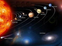 Sonnensystem API