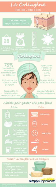 Le collagène > Son rôle dans la #Santé de notre peau