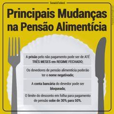 Novo Código de Processo Civil traz novas regras para pagamento de pensão alimentícia