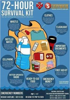 Severe Weather Survival Tactics You Need To Know #survival #preppers