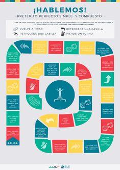Spanish Grammar, Spanish Vocabulary, Vocabulary Games, Spanish Language, Spanish Classroom Activities, Spanish Teaching Resources, Teaching Activities, Learn To Speak Spanish, Learn Spanish Online