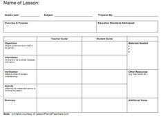 Here's What You Need to Know about Lesson Plans | Reading lesson ...