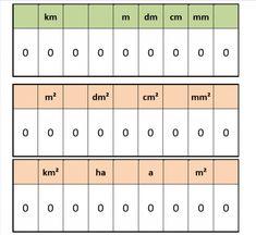 Teacher Binder, School Humor, Funny Kids, Periodic Table, Education, Maths, Classroom Supplies, School, Periodic Table Chart
