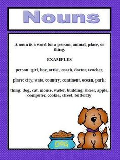 Nouns, Pronouns, Verbs, Adjectives, and Adverb Posters...
