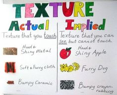 Great ideas for anchor charts from Artful Artsy Amy
