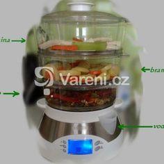 Fotografie receptu: Kančí panenka v parním hrnci Popcorn Maker, Kitchen Appliances, Diy Kitchen Appliances, Home Appliances, Kitchen Gadgets