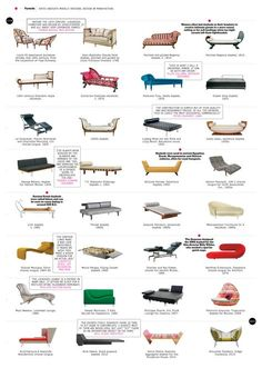 A Short History of the Fainting Couch from the New York Times Home section. Very fabby indeed!