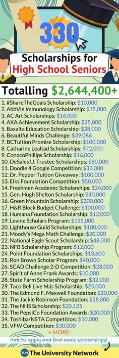 Here is a selection of Scholarships For High School Seniors that are listed on TUN. # Outfits escuela Scholarships For High School Seniors College Life Hacks, School Hacks, College Tips, School Tips, Dorm Tips, School Ideas, College Checklist, College Dorms, College Board
