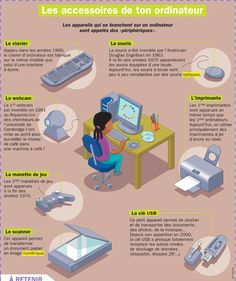 L'ordinateur et ses