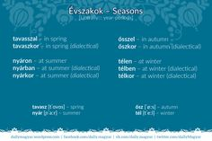tavasz [tˈɑvɑs] – spring | nyár [ɲˈaːr] – summer | ősz [ˈøːs] – autumn | tél [tˈeːl] – winter | tavasszal – in spring | nyáron – at summer | ősszel – in autumn | télen – at winter | évszak [ˈeːvsɑk] – season | év [ˈeːv] – year; age | esztendő [ˈɛstɛndøː] – year; age (archaic) | szak [sˈɑk] – part (of day, year); period; department (of university); profession (also as 'szakma') My Passion, Languages, English, Learning, My Crush, Idioms, Studying, English Language, Teaching