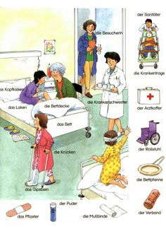 at the hospital Study German, German English, German Grammar, German Words, German Language Learning, Language Study, Spanish Language, German Resources, Deutsch Language