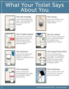 What does your toilet seat say about you? At Fischer Plumbing we think we know all of these by heart.
