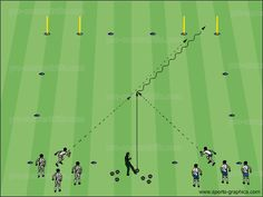 1v1_soccer_drill_for_2_goals_v7cgx4pxcz_cdfd9lv1vf.jpg (588×442)