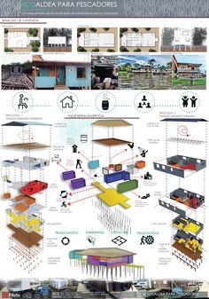 Analisis de la vivienda exisitente, Ecoaldea para pescadores Bazan Nariño