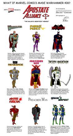 what_if_marvel_comics_made_warhammer_40k__by_menziestank-d6xrzd4.jpg (653×1222)