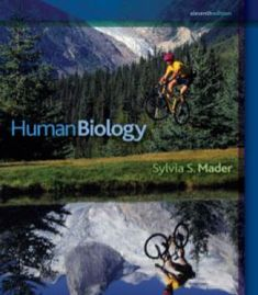 Essentials of biology 4th edition by sylvia s mader windelspecht human biology 11th edition pdf fandeluxe Image collections