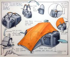 sketching by Ethan Norton, via Behance Industrial Design Portfolio, Industrial Design Sketch, Portfolio Design, Sketch Design, Layout Design, Sketch Inspiration, Design Inspiration, Presentation Board Design, Futuristic Design