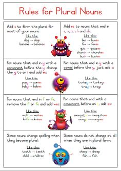 SIngular to Plural Noun Rules Poster - Free Download.  OMG! I love this! Great to put in the writing folder!!