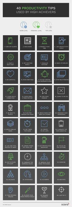 Infografía con 40 claves para mejorar tu productividad