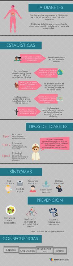 La diabetes #infografia