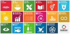 A brief guide to teaching Sustainable Development Goals (SDGs) by the UN in your classroom. Learn how to address global problems with your students. Hiit, Un Sustainable Development Goals, Poverty And Hunger, Sustainable City, Corporate Social Responsibility, Making Connections, United Nations, Health Education, Monday Motivation