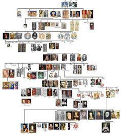 File:The Plantagenets.JPG - Wikipedia, the free encyclopedia
