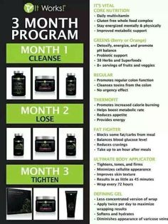 it works 90 day challenge email kerryberube@aol.com to start ...