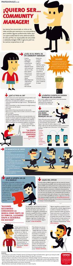 Quiero ser Community Manager #infografia #infographic #socialmedia